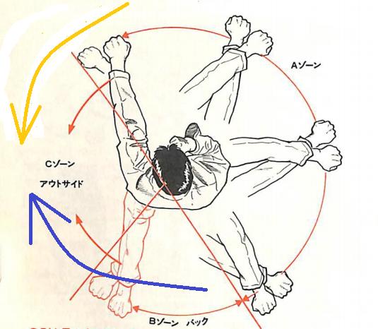 図3 (7)